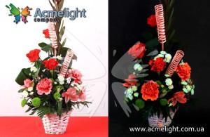 цветы и бизнес 3