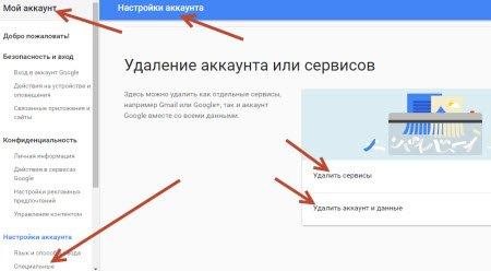 удалить почту гугл
