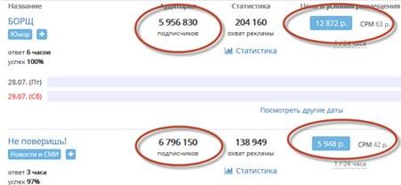 Группа Вконтакте для заработка