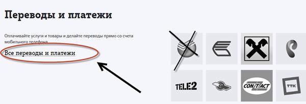 Перевод Теле2 на карту Сбербанка